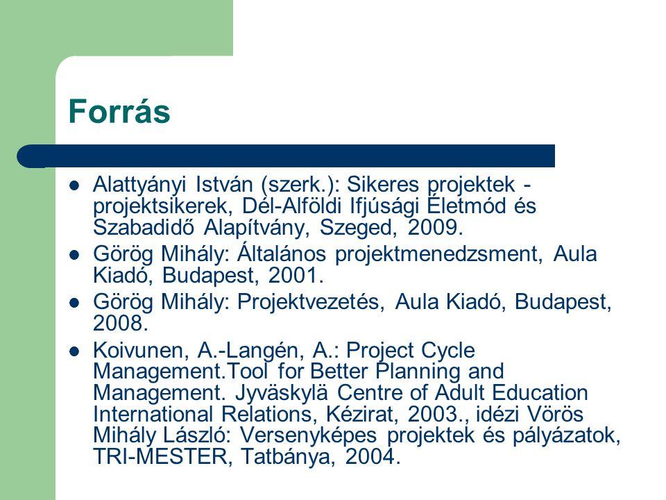 Forrás Alattyányi István (szerk.): Sikeres projektek - projektsikerek, Dél-Alföldi Ifjúsági Életmód és Szabadidő Alapítvány, Szeged, 2009.