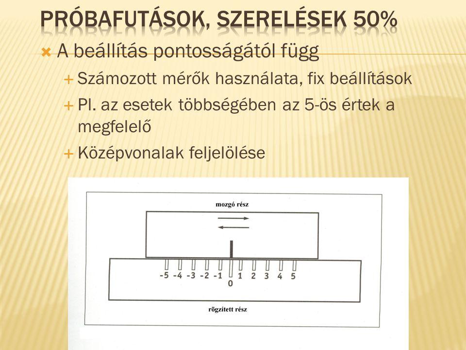  A beállítás pontosságától függ  Számozott mérők használata, fix beállítások  Pl. az esetek többségében az 5-ös értek a megfelelő  Középvonalak fe
