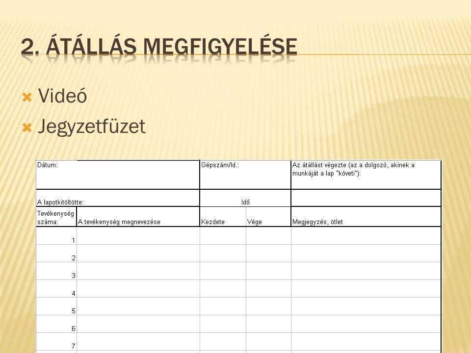  Videó  Jegyzetfüzet