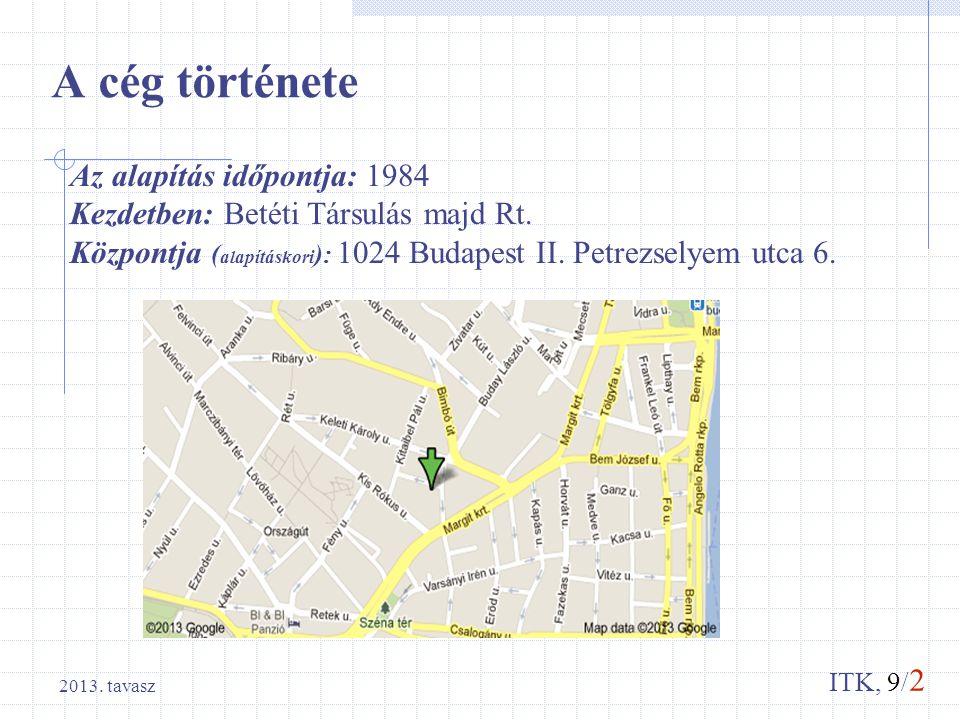 ITK, 9/ 2 2013. tavasz Az alapítás időpontja: 1984 Kezdetben: Betéti Társulás majd Rt. Központja ( alapításkori ): 1024 Budapest II. Petrezselyem utca