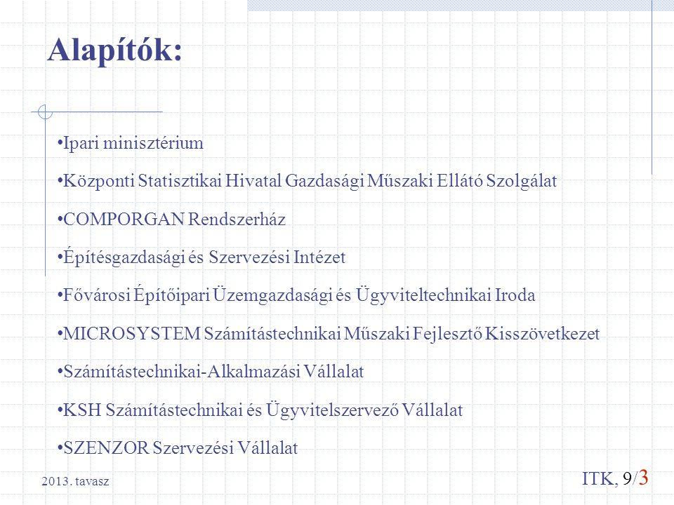 ITK, 9/ 3 2013. tavasz Alapítók: Ipari minisztérium Központi Statisztikai Hivatal Gazdasági Műszaki Ellátó Szolgálat COMPORGAN Rendszerház Építésgazda