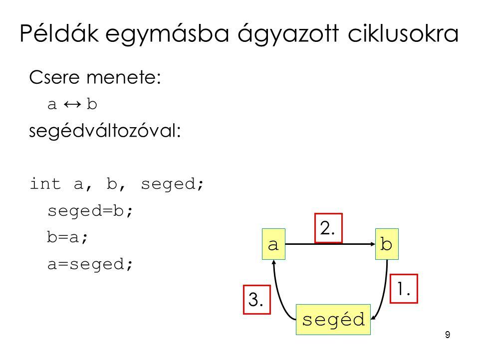 9 Példák egymásba ágyazott ciklusokra Csere menete: a ↔ b segédváltozóval: int a, b, seged; seged=b; b=a; a=seged; a segéd b 1. 2. 3.