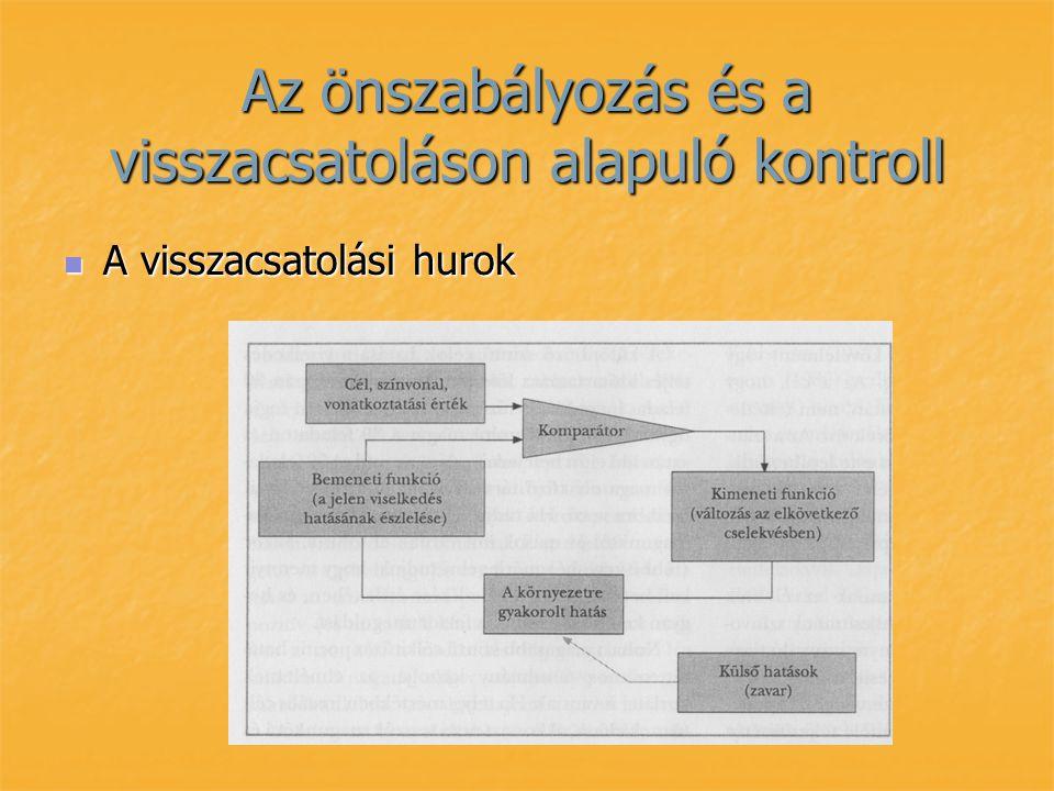 Az önszabályozás és a visszacsatoláson alapuló kontroll A visszacsatolási hurok A visszacsatolási hurok