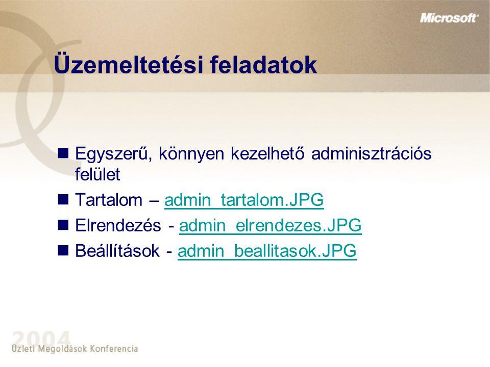 Üzemeltetési feladatok Egyszerű, könnyen kezelhető adminisztrációs felület Tartalom – admin_tartalom.JPGadmin_tartalom.JPG Elrendezés - admin_elrendez
