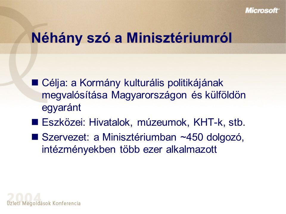 Néhány szó a Minisztériumról Célja: a Kormány kulturális politikájának megvalósítása Magyarországon és külföldön egyaránt Eszközei: Hivatalok, múzeumo