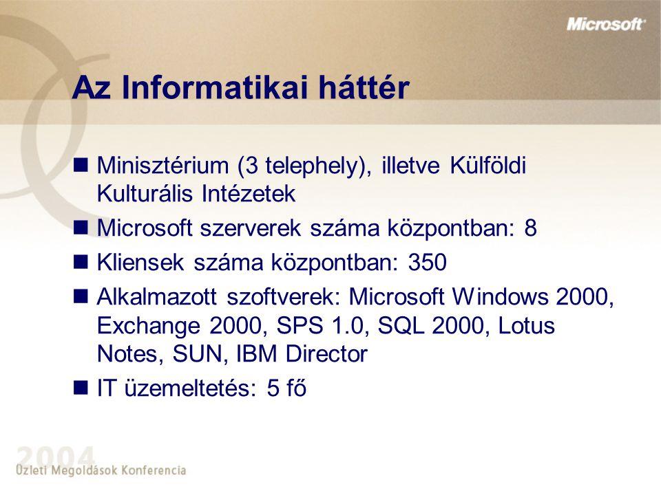 Az Informatikai háttér Minisztérium (3 telephely), illetve Külföldi Kulturális Intézetek Microsoft szerverek száma központban: 8 Kliensek száma közpon
