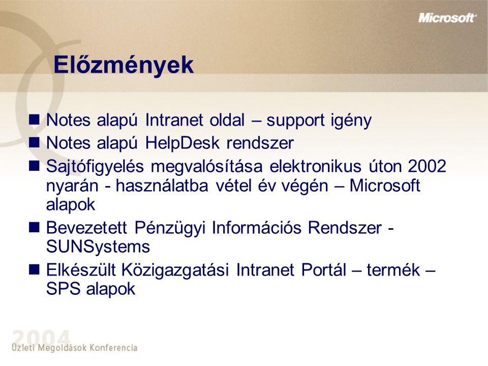 Előzmények Notes alapú Intranet oldal – support igény Notes alapú HelpDesk rendszer Sajtófigyelés megvalósítása elektronikus úton 2002 nyarán - haszná