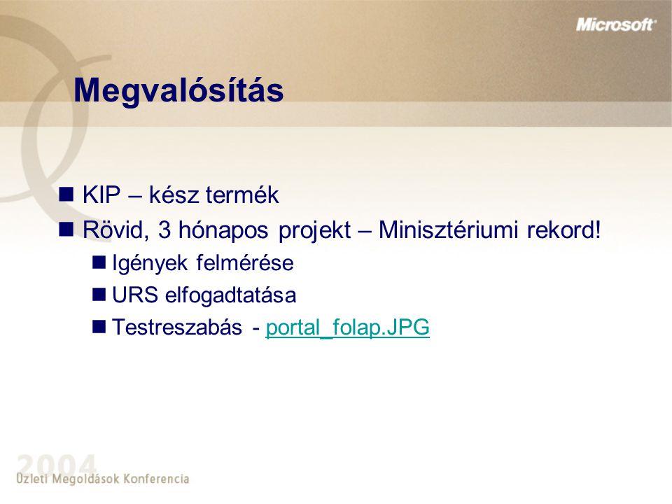 Megvalósítás KIP – kész termék Rövid, 3 hónapos projekt – Minisztériumi rekord! Igények felmérése URS elfogadtatása Testreszabás - portal_folap.JPGpor