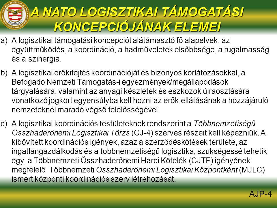 A NATO LOGISZTIKAI TÁMOGATÁSI KONCEPCIÓJÁNAK ELEMEI a)A logisztikai támogatási koncepciót alátámasztó fő alapelvek: az együttműködés, a koordináció, a hadműveletek elsőbbsége, a rugalmasság és a szinergia.
