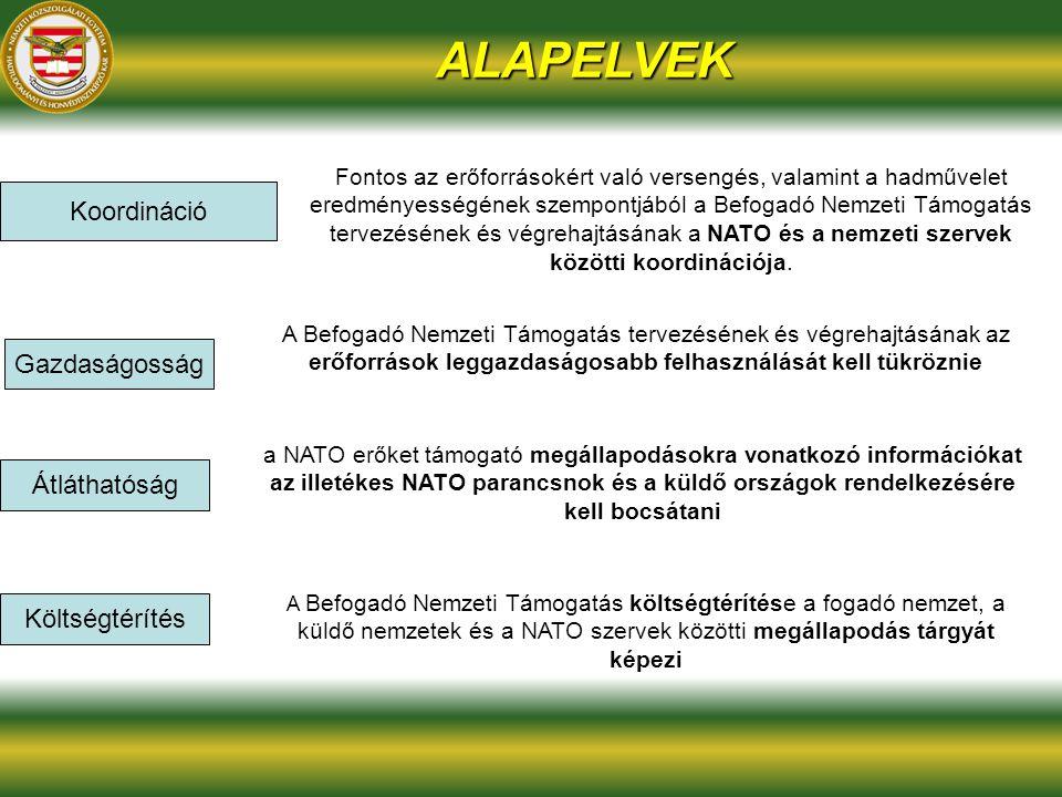 Gazdaságosság A Befogadó Nemzeti Támogatás tervezésének és végrehajtásának az erőforrások leggazdaságosabb felhasználását kell tükröznie ALAPELVEK Átláthatóság a NATO erőket támogató megállapodásokra vonatkozó információkat az illetékes NATO parancsnok és a küldő országok rendelkezésére kell bocsátani Költségtérítés A Befogadó Nemzeti Támogatás költségtérítése a fogadó nemzet, a küldő nemzetek és a NATO szervek közötti megállapodás tárgyát képezi Koordináció Fontos az erőforrásokért való versengés, valamint a hadművelet eredményességének szempontjából a Befogadó Nemzeti Támogatás tervezésének és végrehajtásának a NATO és a nemzeti szervek közötti koordinációja.