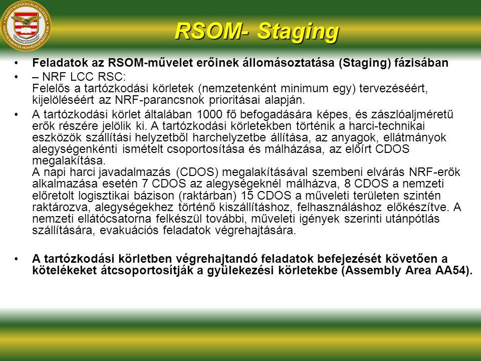 RSOM- Staging Feladatok az RSOM-művelet erőinek állomásoztatása (Staging) fázisában – NRF LCC RSC: Felelős a tartózkodási körletek (nemzetenként minimum egy) tervezéséért, kijelöléséért az NRF-parancsnok prioritásai alapján.