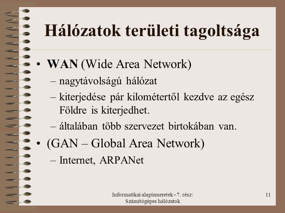 Informatikai alapismeretek - 7. rész: Számítógépes hálózatok 11 Hálózatok területi tagoltsága WAN (Wide Area Network) –nagytávolságú hálózat –kiterjed