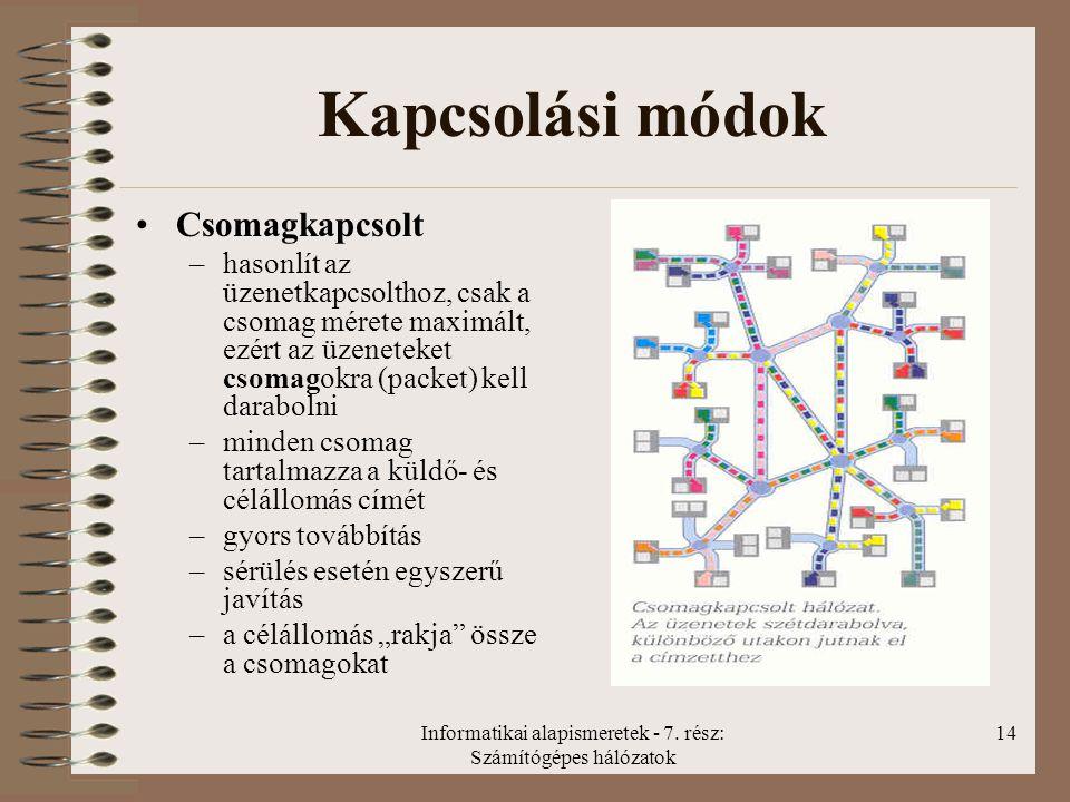 Informatikai alapismeretek - 7. rész: Számítógépes hálózatok 14 Kapcsolási módok Csomagkapcsolt –hasonlít az üzenetkapcsolthoz, csak a csomag mérete m