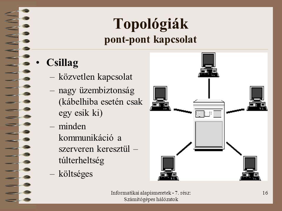 Informatikai alapismeretek - 7. rész: Számítógépes hálózatok 16 Topológiák pont-pont kapcsolat Csillag –közvetlen kapcsolat –nagy üzembiztonság (kábel