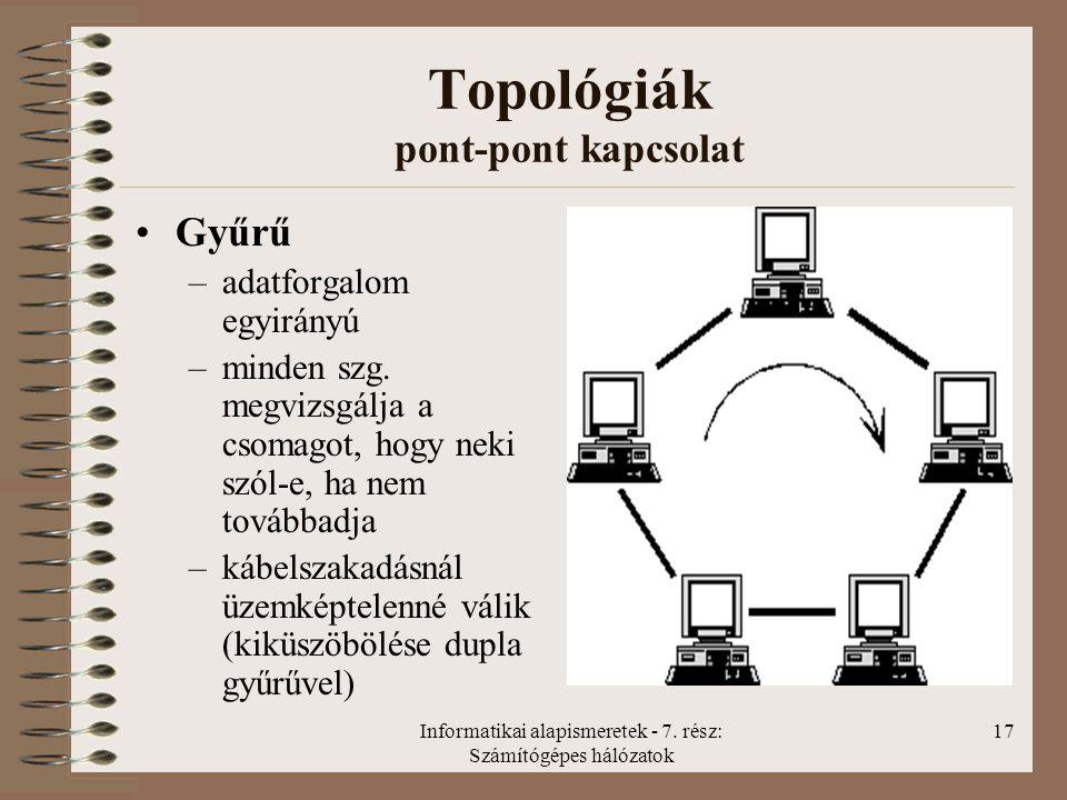 Informatikai alapismeretek - 7. rész: Számítógépes hálózatok 17 Topológiák pont-pont kapcsolat Gyűrű –adatforgalom egyirányú –minden szg. megvizsgálja