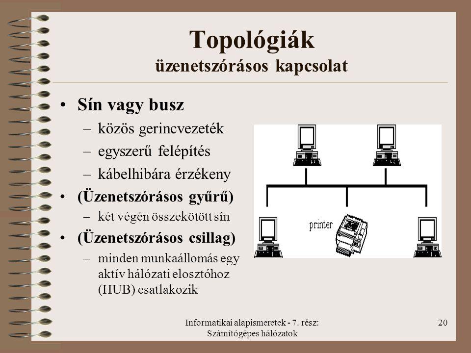 Informatikai alapismeretek - 7. rész: Számítógépes hálózatok 20 Topológiák üzenetszórásos kapcsolat Sín vagy busz –közös gerincvezeték –egyszerű felép
