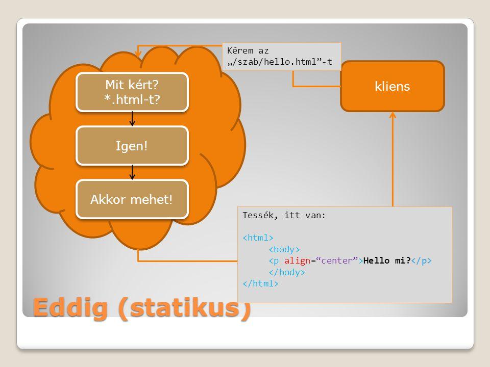 """Eddig (statikus) kliens Kérem az """"/szab/hello.html -t Tessék, itt van: Hello mi."""