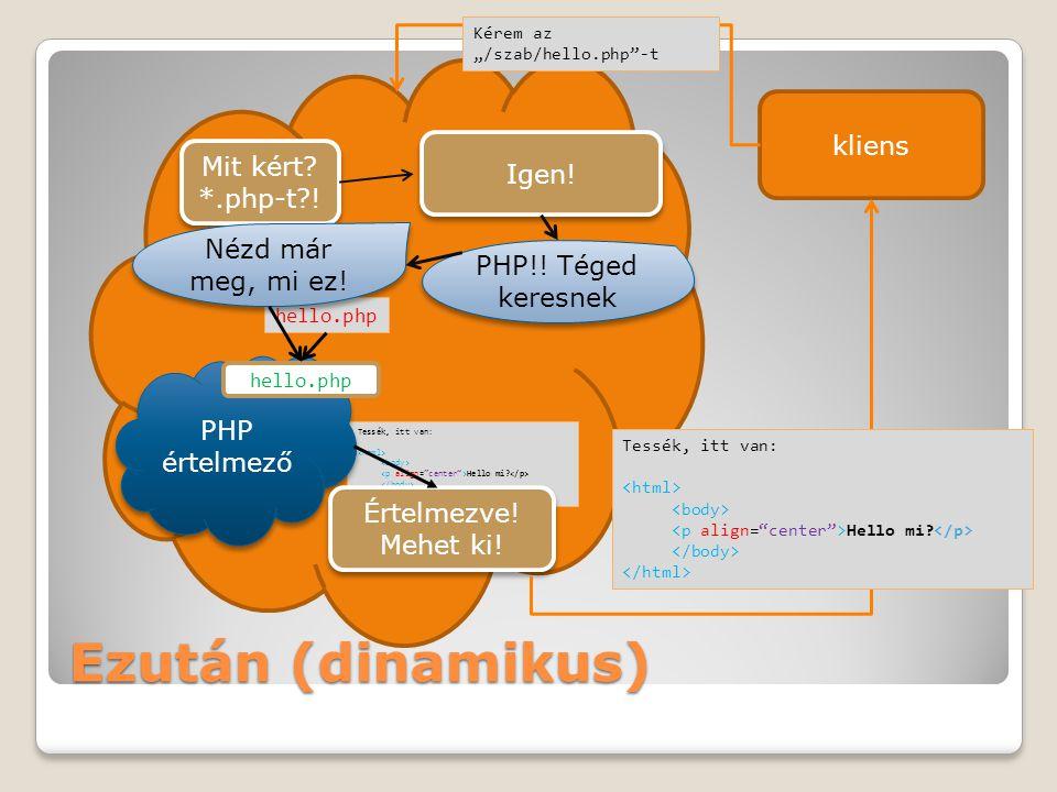 Ezután (dinamikus) Mit kért. *.php-t . Igen. PHP!.