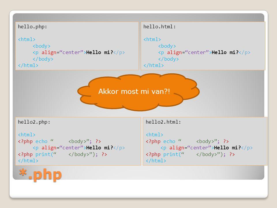 hello.html: Hello mi. hello.php: Hello mi. Akkor most mi van .