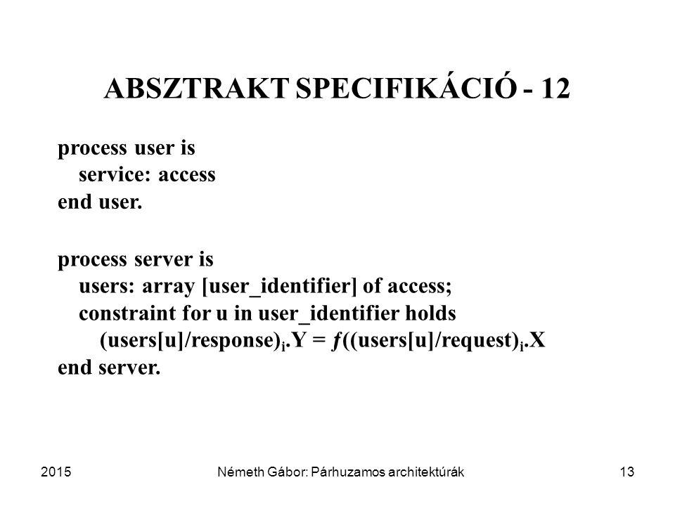 2015Németh Gábor: Párhuzamos architektúrák13 ABSZTRAKT SPECIFIKÁCIÓ - 12 process user is service: access end user. process server is users: array [use