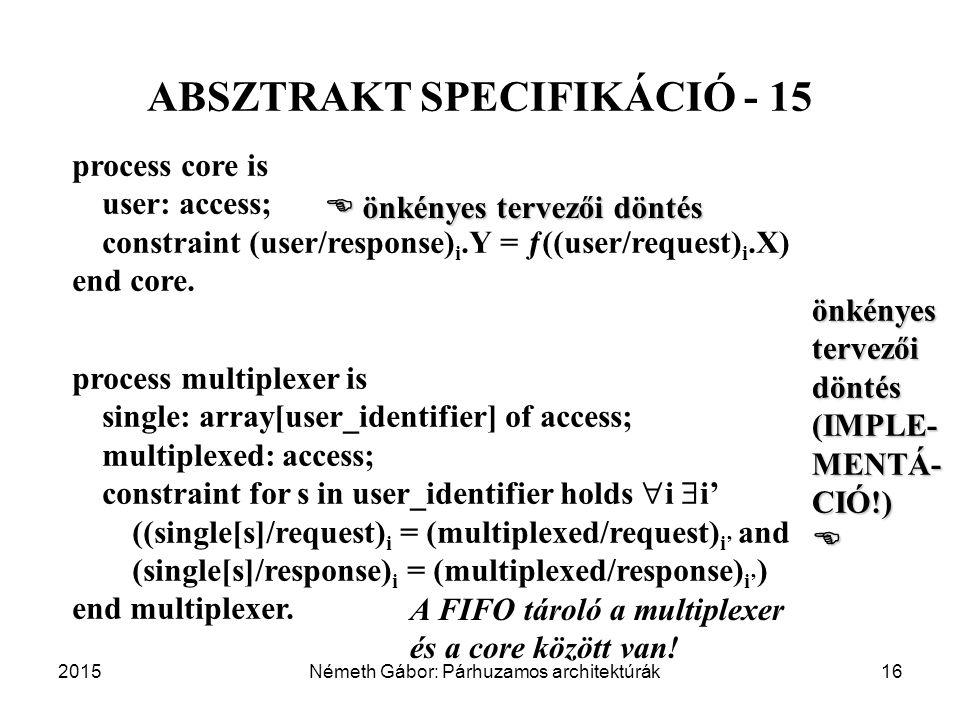 2015Németh Gábor: Párhuzamos architektúrák16 ABSZTRAKT SPECIFIKÁCIÓ - 15 process core is user: access; constraint (user/response) i.Y = ƒ((user/request) i.X) end core.