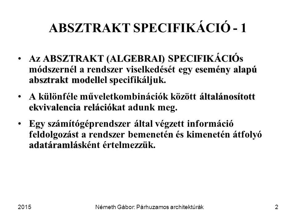 2015Németh Gábor: Párhuzamos architektúrák2 ABSZTRAKT (ALGEBRAI) SPECIFIKÁCIÓ esemény alapú absztrakt modellAz ABSZTRAKT (ALGEBRAI) SPECIFIKÁCIÓs móds