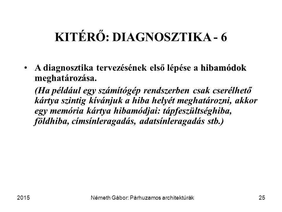 2015Németh Gábor: Párhuzamos architektúrák25 KITÉRŐ: DIAGNOSZTIKA - 6 hibamódokA diagnosztika tervezésének első lépése a hibamódok meghatározása. (Ha