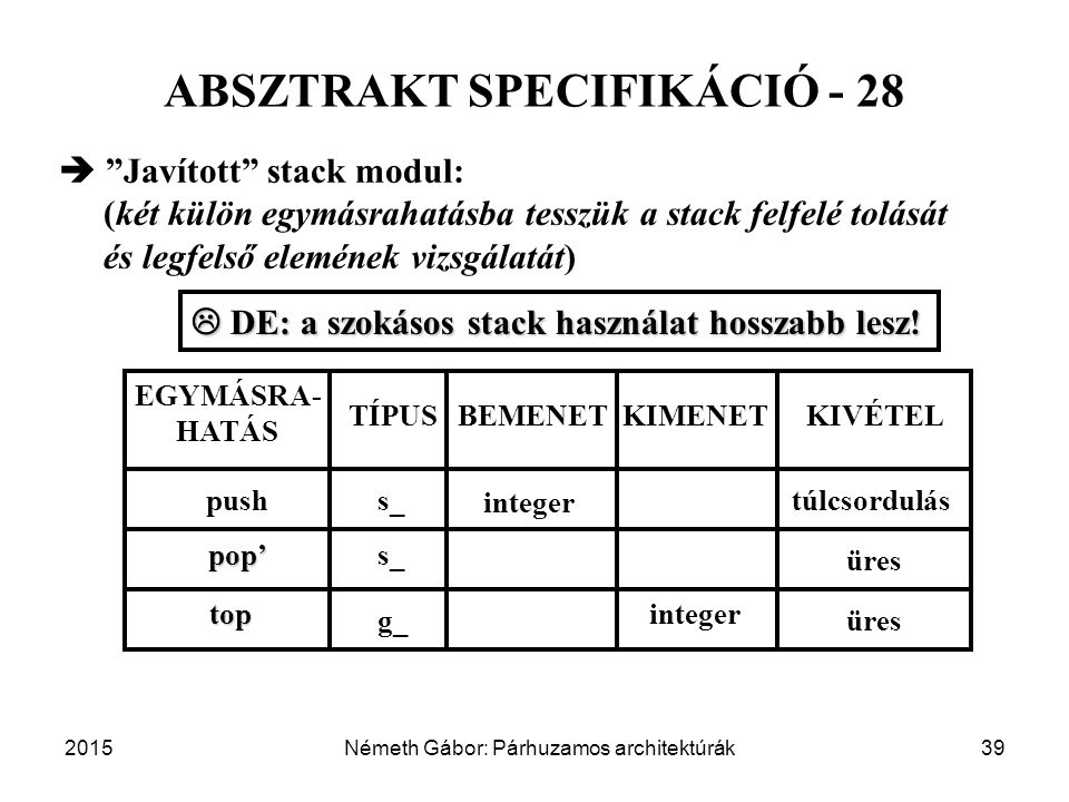 2015Németh Gábor: Párhuzamos architektúrák39 ABSZTRAKT SPECIFIKÁCIÓ - 28  Javított stack modul: (két külön egymásrahatásba tesszük a stack felfelé tolását és legfelső elemének vizsgálatát) BEMENET EGYMÁSRA- HATÁS TÍPUSKIMENETKIVÉTEL pushs_ integer túlcsordulás  DE: a szokásos stack használat hosszabb lesz.