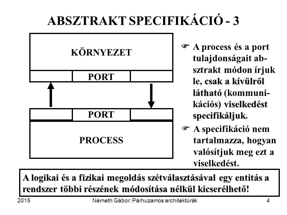 2015Németh Gábor: Párhuzamos architektúrák4 ABSZTRAKT SPECIFIKÁCIÓ - 3 KÖRNYEZET PROCESS PORT  csak a kívülről látható viselkedést specifikáljuk  A process és a port tulajdonságait ab- sztrakt módon írjuk le, csak a kívülről látható (kommuni- kációs) viselkedést specifikáljuk.