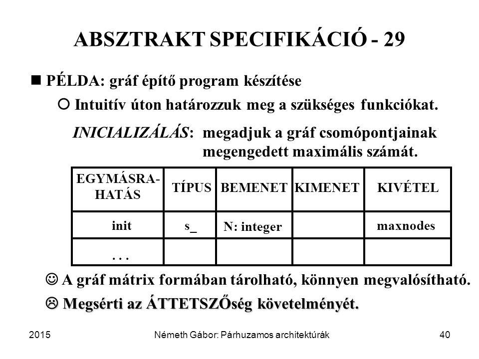 2015Németh Gábor: Párhuzamos architektúrák40 ABSZTRAKT SPECIFIKÁCIÓ - 29 PÉLDA: gráf építő program készítése  Intuitív úton határozzuk meg a szükséges funkciókat.