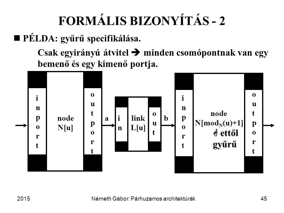 2015Németh Gábor: Párhuzamos architektúrák45 FORMÁLIS BIZONYÍTÁS - 2 PÉLDA: gyűrű specifikálása. inportinport node N[u] node N[mod N (u)+1] inportinpo