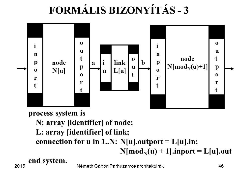 2015Németh Gábor: Párhuzamos architektúrák46 inportinport node N[u] node N[mod N (u)+1] inportinport outportoutport outout link L[u] inin outportoutport ab process system is N: array [identifier] of node; L: array [identifier] of link; connection for u in 1..N: N[u].outport = L[u].in; N[mod N (u) + 1].inport = L[u].out end system.