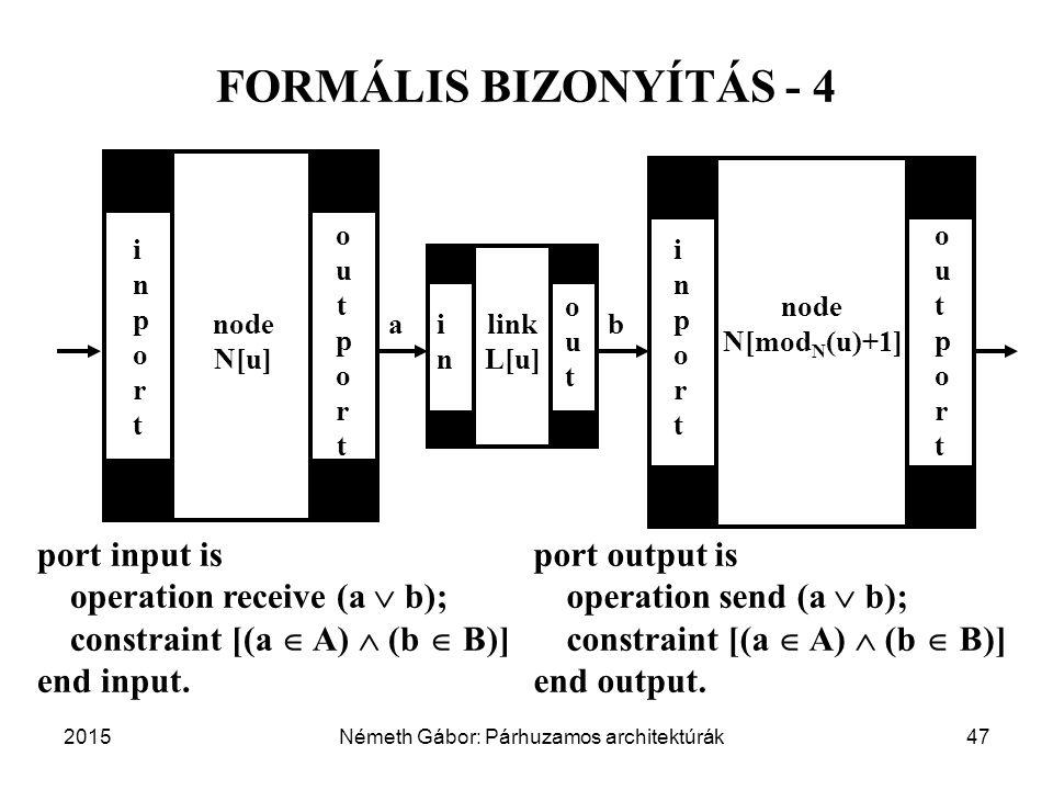2015Németh Gábor: Párhuzamos architektúrák47 FORMÁLIS BIZONYÍTÁS - 4 inportinport node N[u] node N[mod N (u)+1] inportinport outportoutport outout link L[u] inin outportoutport ab port input is operation receive (a  b); constraint [(a  A)  (b  B)] end input.