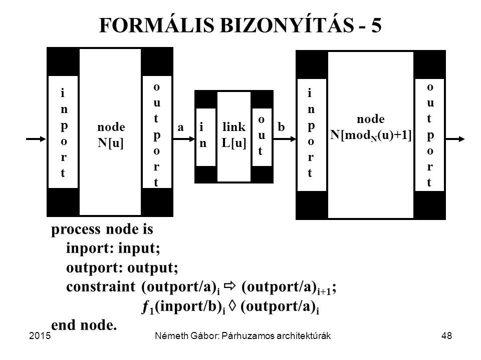 2015Németh Gábor: Párhuzamos architektúrák48 FORMÁLIS BIZONYÍTÁS - 5 inportinport node N[u] node N[mod N (u)+1] inportinport outportoutport outout link L[u] inin outportoutport ab process node is inport: input; outport: output; constraint (outport/a) i  (outport/a) i+1 ; ƒ 1 (inport/b) i  (outport/a) i end node.