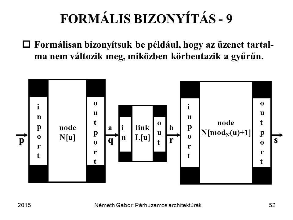 2015Németh Gábor: Párhuzamos architektúrák52 FORMÁLIS BIZONYÍTÁS - 9  Formálisan bizonyítsuk be például, hogy az üzenet tartal- ma nem változik meg,