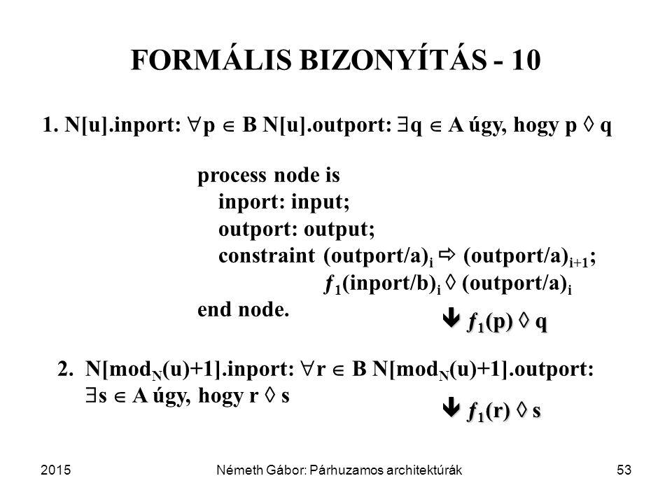2015Németh Gábor: Párhuzamos architektúrák53 FORMÁLIS BIZONYÍTÁS - 10 1. N[u].inport:  p  B N[u].outport:  q  A úgy, hogy p  q process node is in