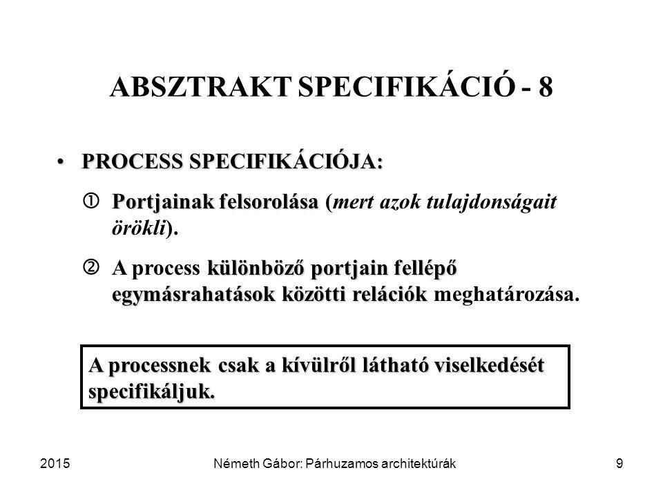 2015Németh Gábor: Párhuzamos architektúrák9 ABSZTRAKT SPECIFIKÁCIÓ - 8 PROCESS SPECIFIKÁCIÓJA:PROCESS SPECIFIKÁCIÓJA: Portjainak felsorolása  Portjainak felsorolása (mert azok tulajdonságait örökli).