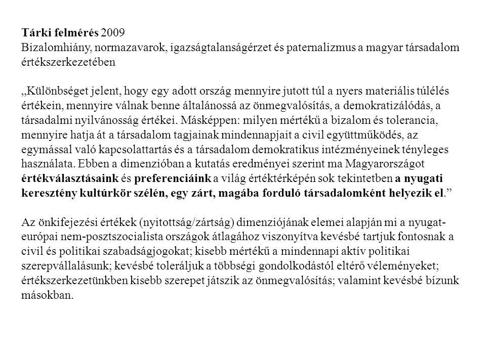 """Tárki felmérés 2009 Bizalomhiány, normazavarok, igazságtalanságérzet és paternalizmus a magyar társadalom értékszerkezetében """"Különbséget jelent, hogy"""