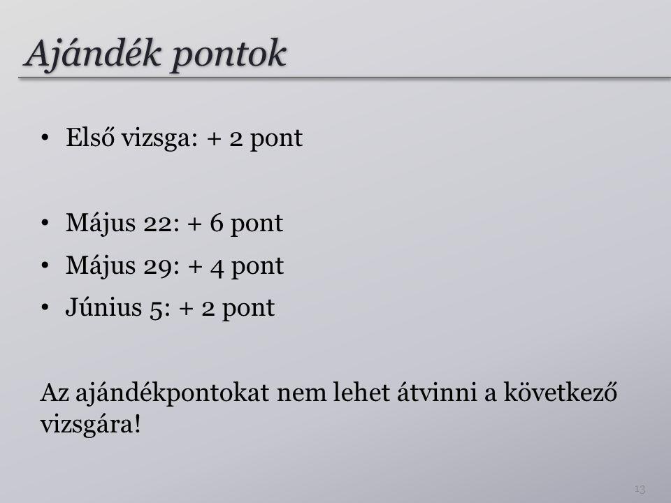 Ajándék pontok Első vizsga: + 2 pont Május 22: + 6 pont Május 29: + 4 pont Június 5: + 2 pont Az ajándékpontokat nem lehet átvinni a következő vizsgár
