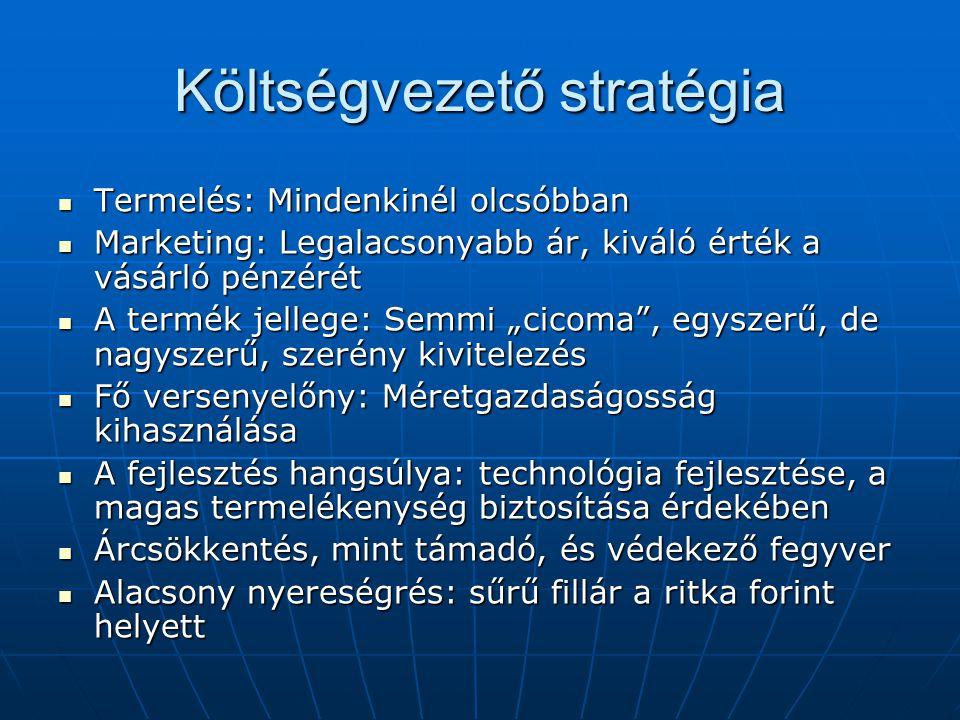 Költségvezető stratégia Termelés: Mindenkinél olcsóbban Termelés: Mindenkinél olcsóbban Marketing: Legalacsonyabb ár, kiváló érték a vásárló pénzérét