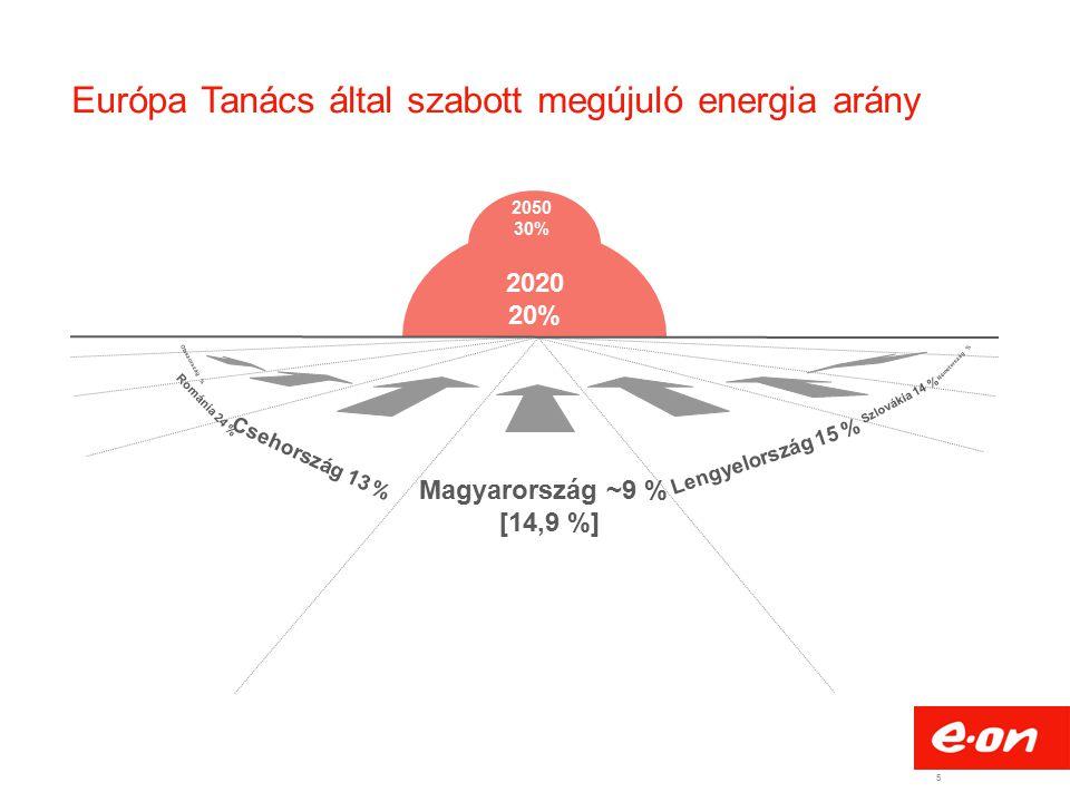 Európa Tanács által szabott megújuló energia arány 2020 20% Magyarország ~9 % [14,9 %] 5 Csehország 13 % Románia 24 % Lengyelország 15 % 2050 30% Szlovákia 14 % Olaszország % Németország %