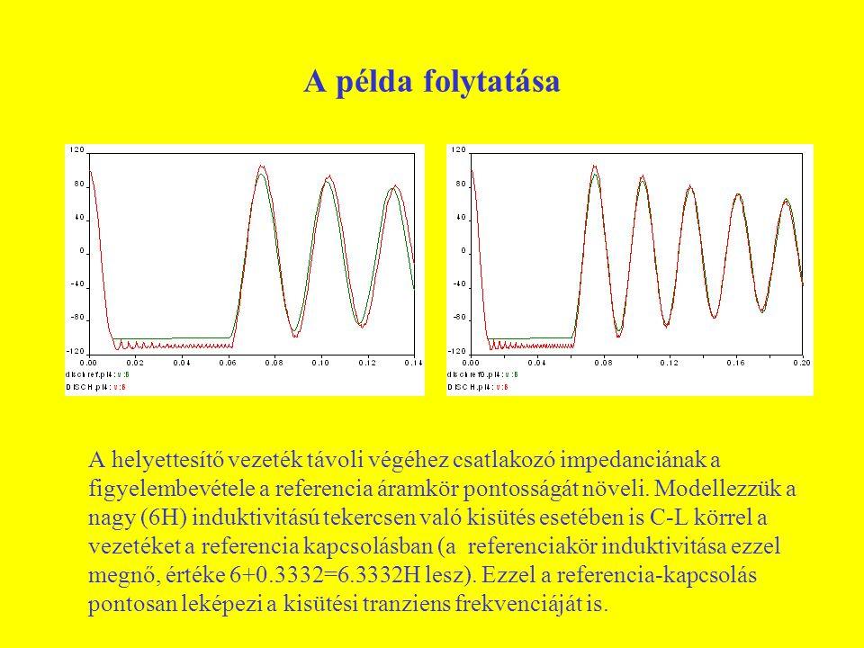 A példa folytatása A helyettesítő vezeték távoli végéhez csatlakozó impedanciának a figyelembevétele a referencia áramkör pontosságát növeli. Modellez
