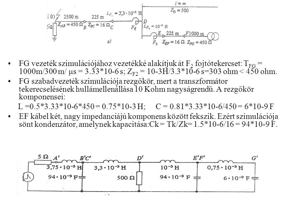 FG vezeték szimulációjához vezetékké alakítjuk át F 2 fojtótekercset: T FG = 1000m/300 m/ μs = 3.33*10-6 s; Z F2 = 10-3H/3.3*10-6 s=303 ohm < 450 ohm.