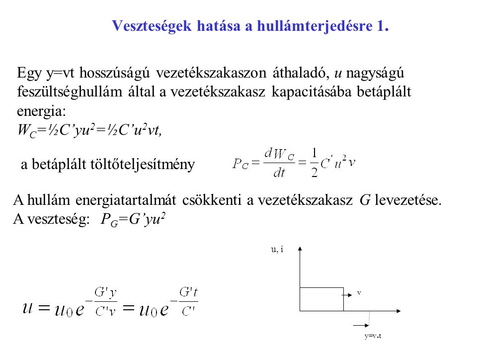 Veszteségek hatása a hullámterjedésre 1. Egy y=vt hosszúságú vezetékszakaszon áthaladó, u nagyságú feszültséghullám által a vezetékszakasz kapacitásáb