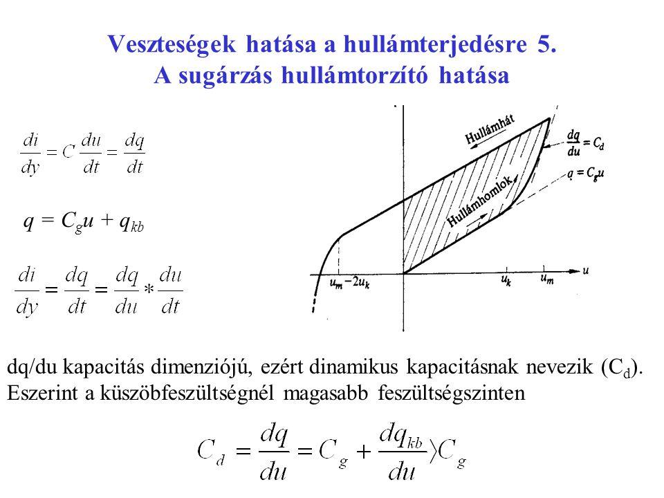 Veszteségek hatása a hullámterjedésre 5. A sugárzás hullámtorzító hatása q = C g u + q kb dq/du kapacitás dimenziójú, ezért dinamikus kapacitásnak nev