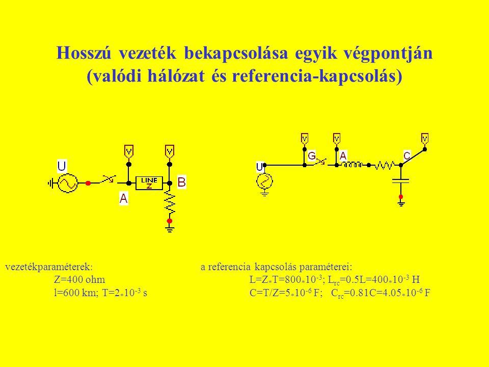 Példa: a referencia-kapcsolás szimulációs pontossága (l=600 km) A valódi hálózat B és a referencia-kapcsolás C pontjában kialakuló feszültségek: A referenciakör és a valódi hálózat feszültséggörbéinek jellegzetes eltérései : A valódi hálózat és a referenciakör feszültséggörbéi által bezárt területek: