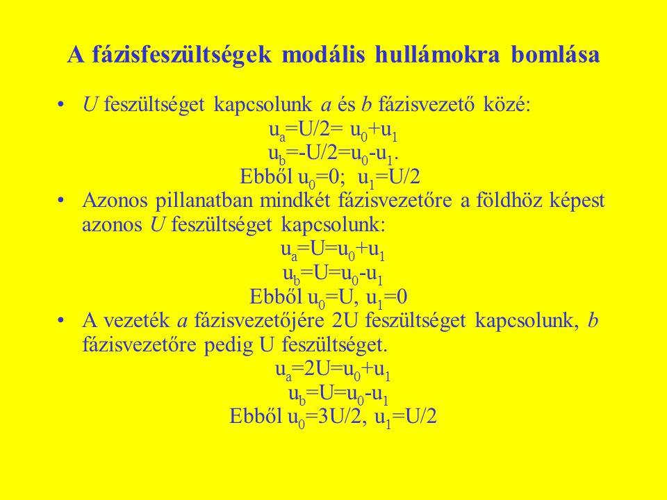 A fázisfeszültségek modális hullámokra bomlása U feszültséget kapcsolunk a és b fázisvezető közé: u a =U/2= u 0 +u 1 u b =-U/2=u 0 -u 1. Ebből u 0 =0;