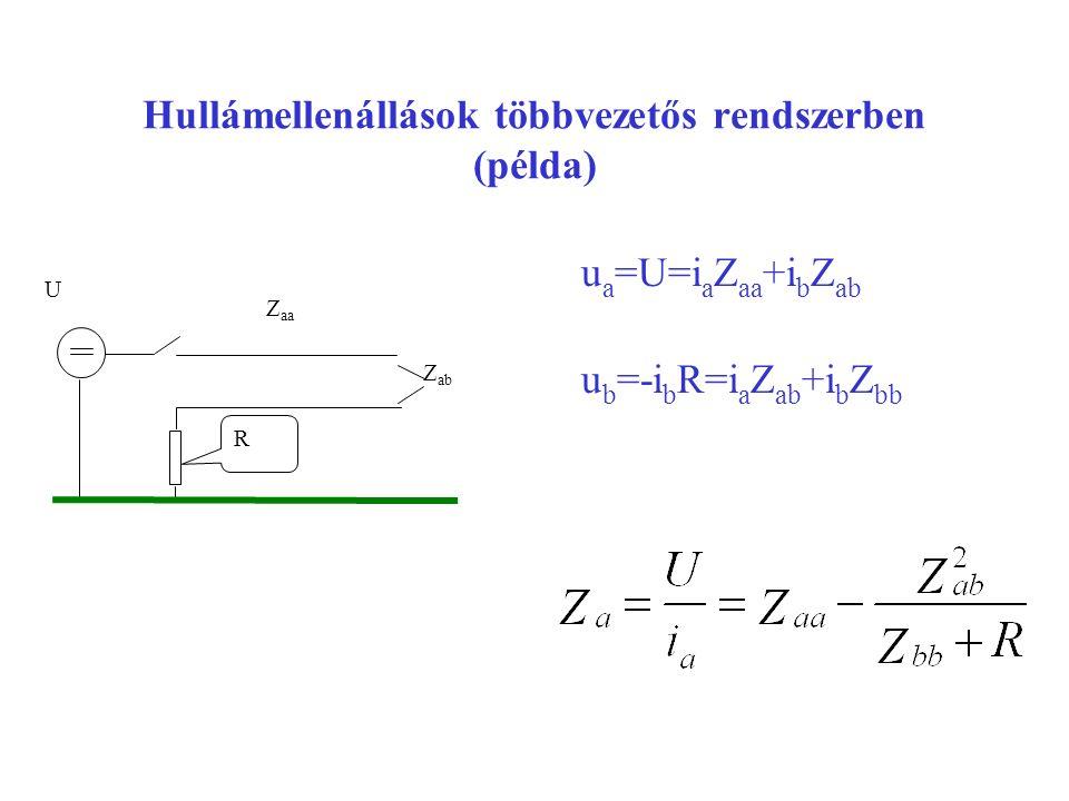 Hullámellenállások többvezetős rendszerben (példa) u a =U=i a Z aa +i b Z ab u b =-i b R=i a Z ab +i b Z bb Z aa Z ab R U