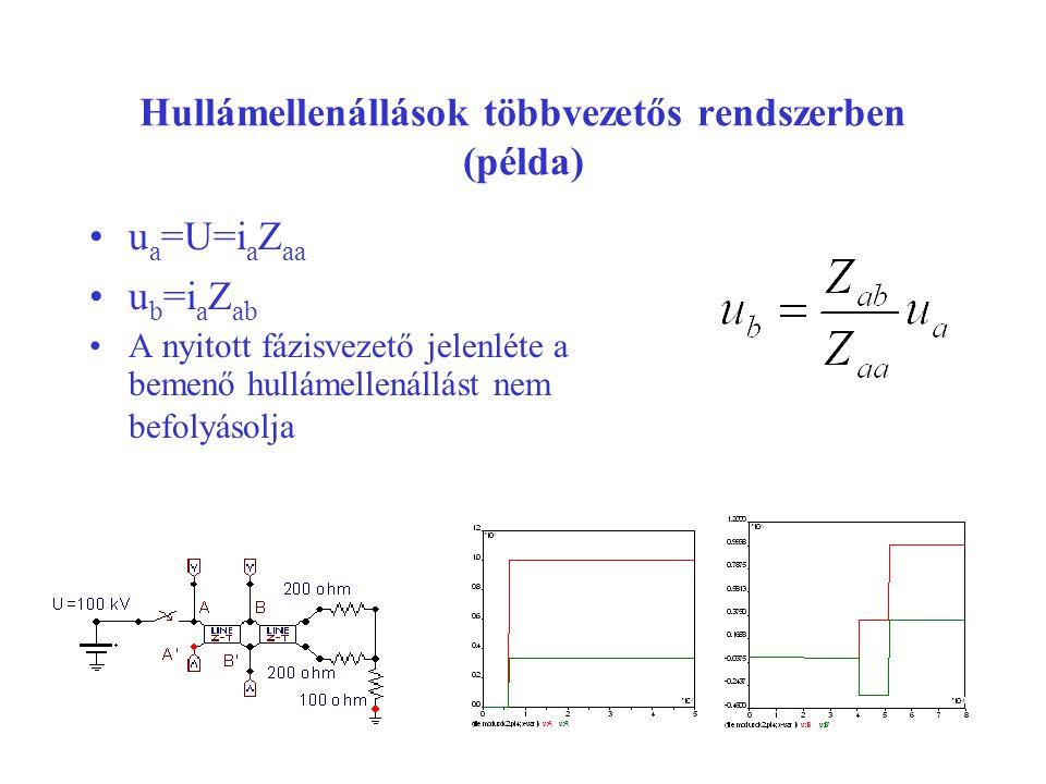 Hullámellenállások többvezetős rendszerben (példa) u a =U=i a Z aa u b =i a Z ab A nyitott fázisvezető jelenléte a bemenő hullámellenállást nem befoly