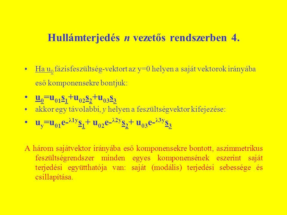 Hullámterjedés n vezetős rendszerben 4. Ha u 0 fázisfeszültség-vektort az y=0 helyen a saját vektorok irányába eső komponensekre bontjuk: u 0 =u 01 s